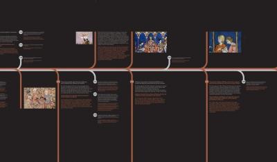 Espacio Museístico. Museo. Infografía